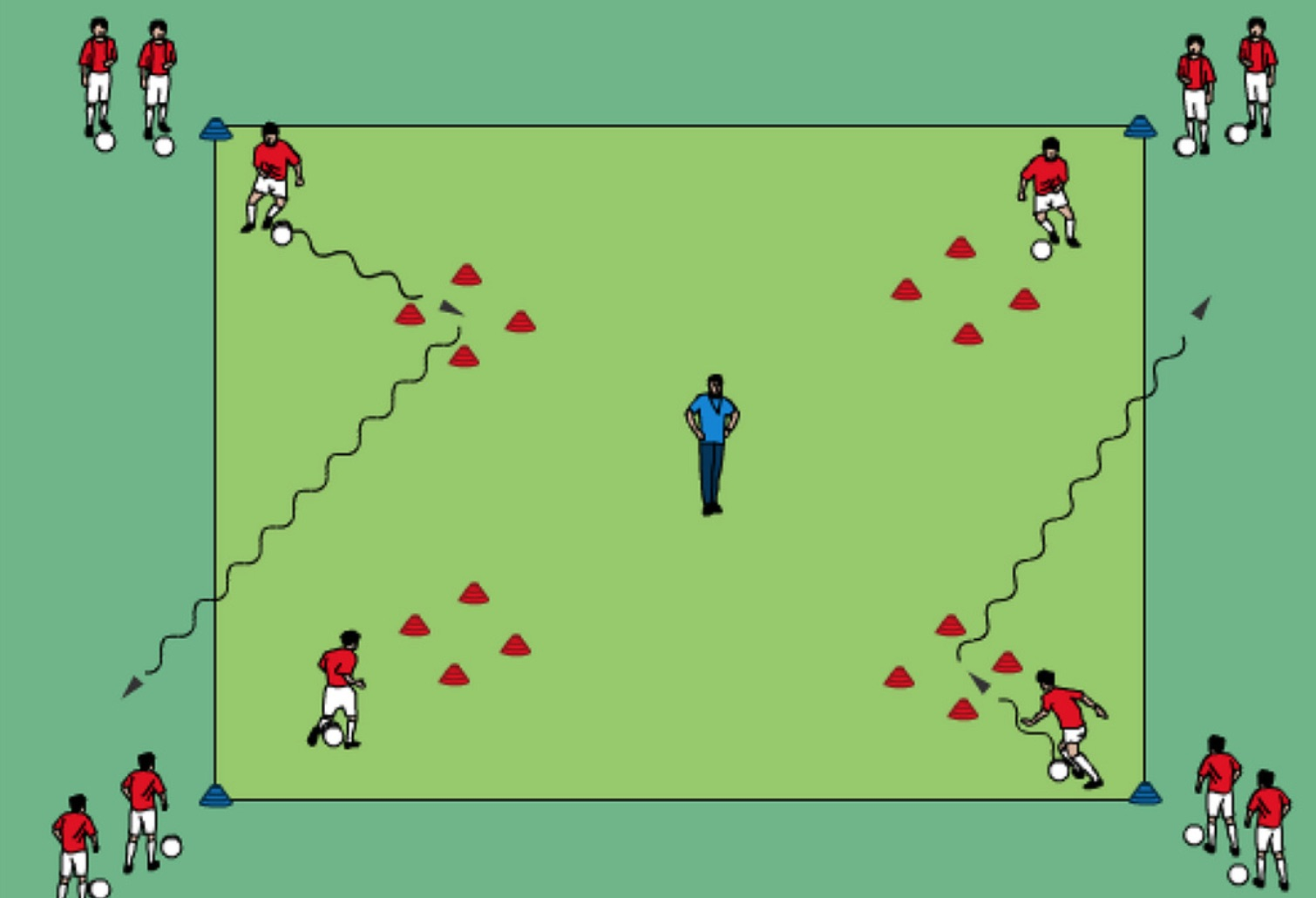 giovanissimi calcio esercitazione
