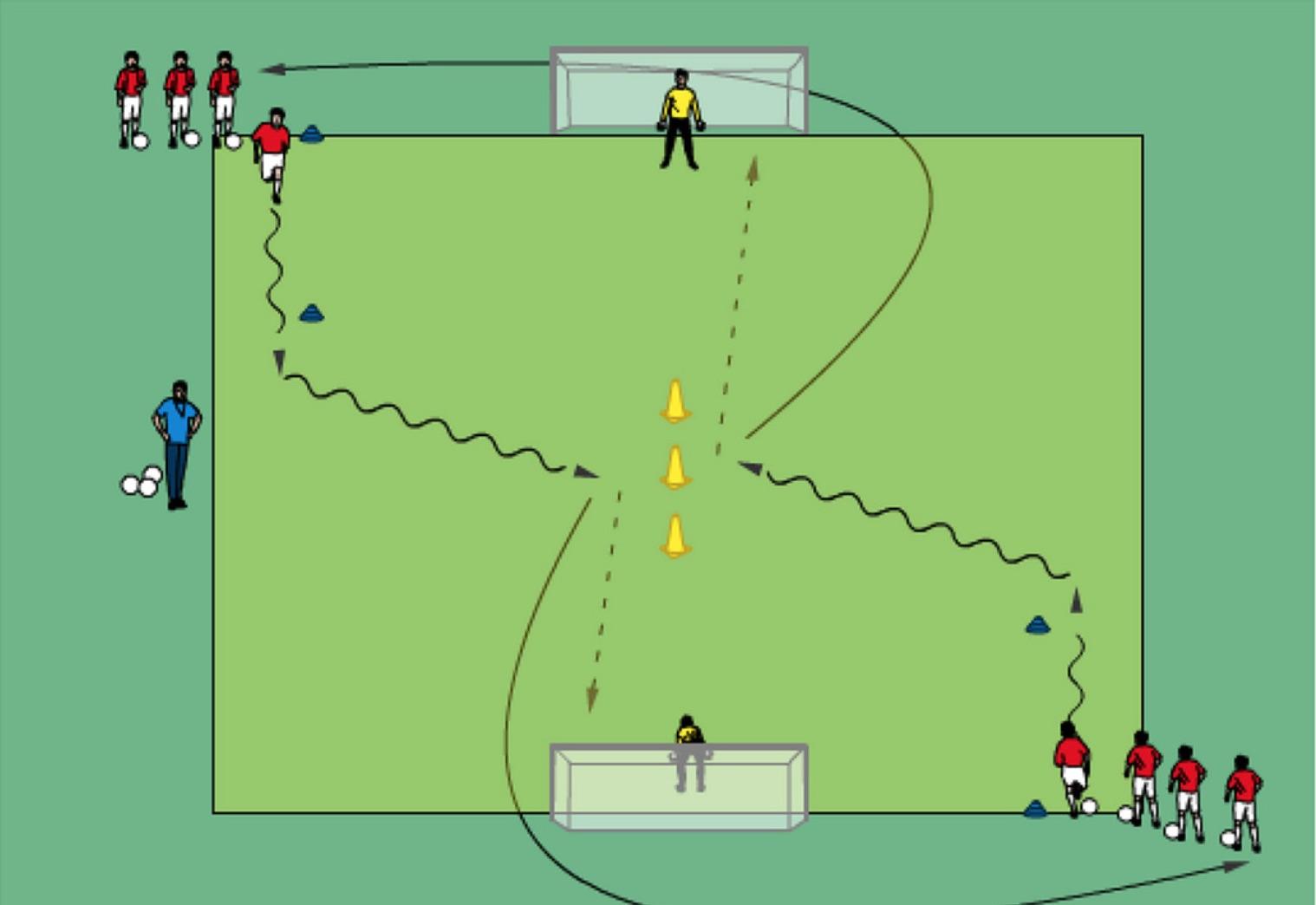 esercitazione calcio giovanissimi