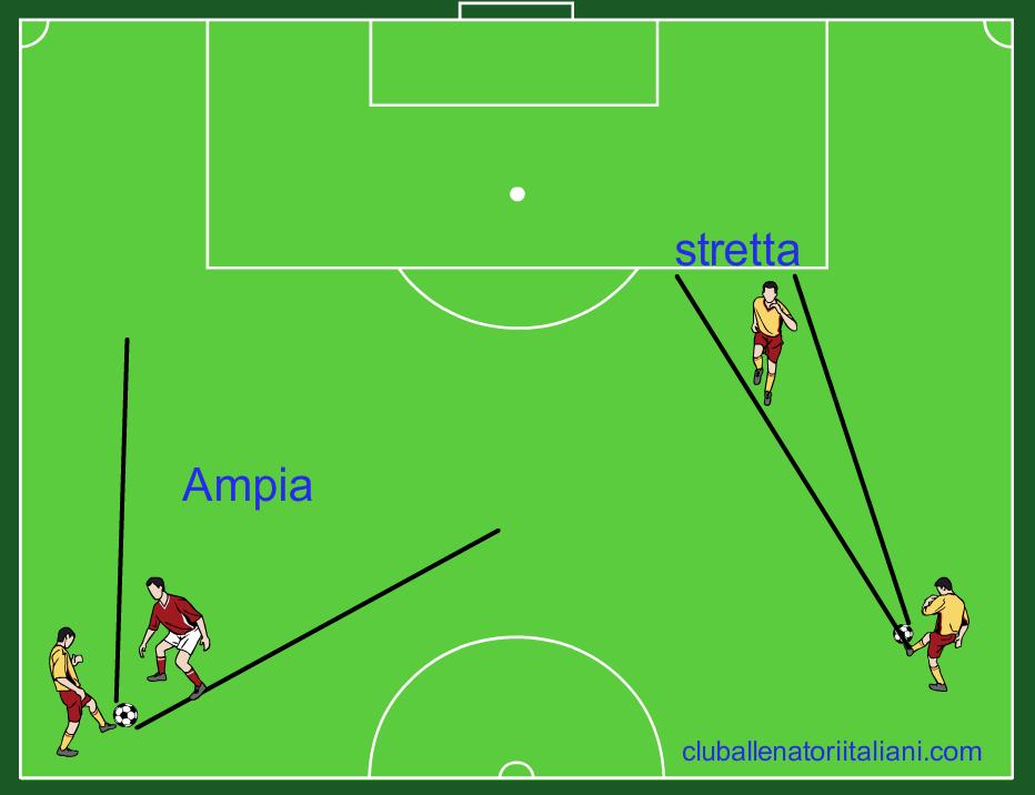 zona luce e zona ombra nel calcio